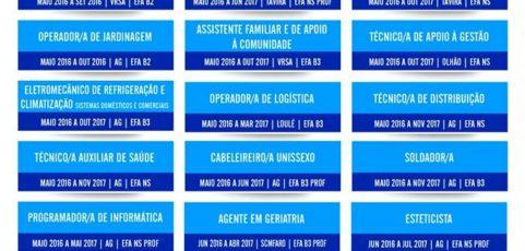 Cursos efa financiados Algarve 2016 (Faro, Tavira, Loulé, Olhão, Vila Real de Santo António)